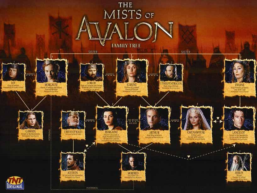 The Mists of Avalon, A.D. 2133 The-Mists-of-Avalon-king-arthur-875469_817_614