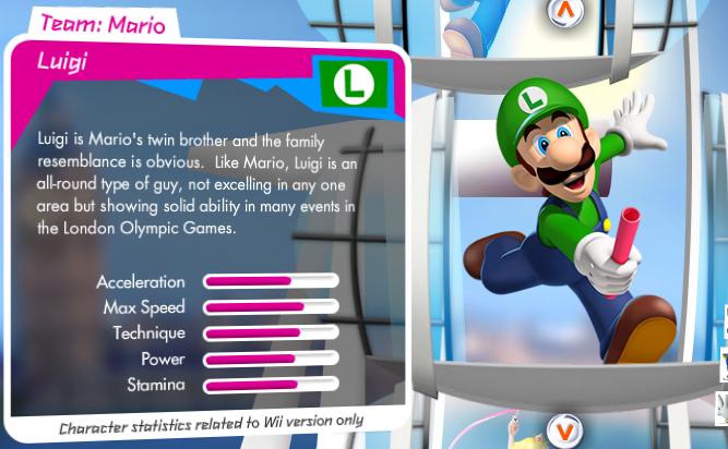 Mario et Sonic aux Jeux Olympiques de Londres 2012 (Wii) Luigi_stats