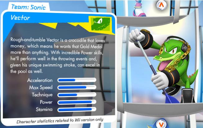 Mario et Sonic aux Jeux Olympiques de Londres 2012 (Wii) Vector_stats