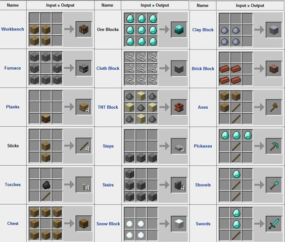Sistema diferente! 564px-Minecraft-Crafting