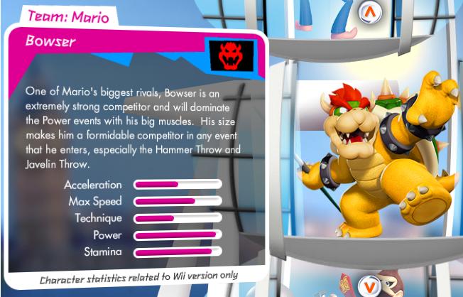 Mario et Sonic aux Jeux Olympiques de Londres 2012 (Wii) Bowserstats