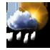 Bulletin météo Lx3070