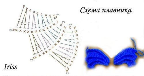 Ирина (Iriss). Игрушки на ладошке  0_68a93_89fe8629_-2-L