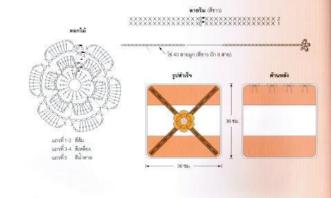 podushki-krüçok 0_31ef2_10bd3d04_XL