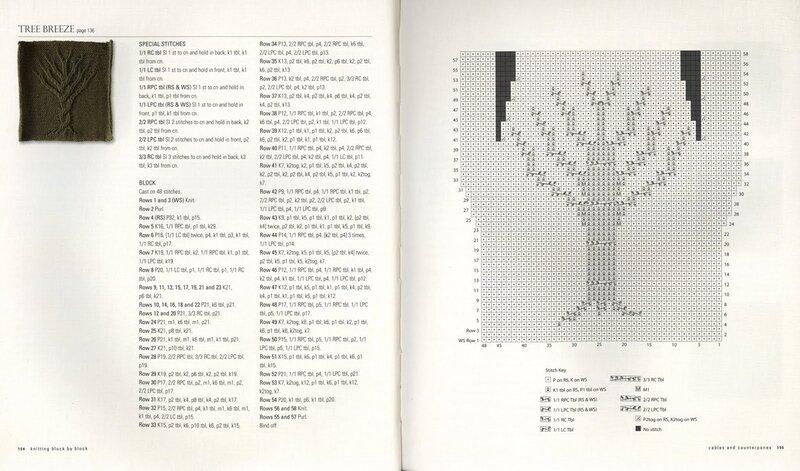 Изумительная книга по вязанию от NICKY EPSTEIN 0_56a0f_ab3382ef_XL