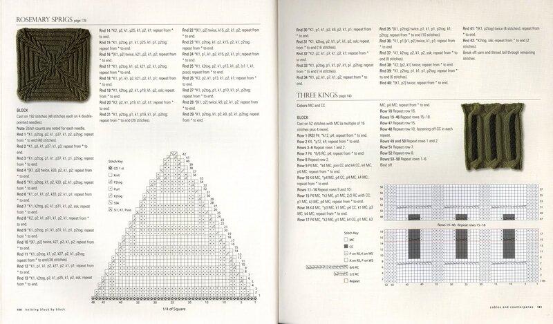 Изумительная книга по вязанию от NICKY EPSTEIN 0_56a12_61595815_XL