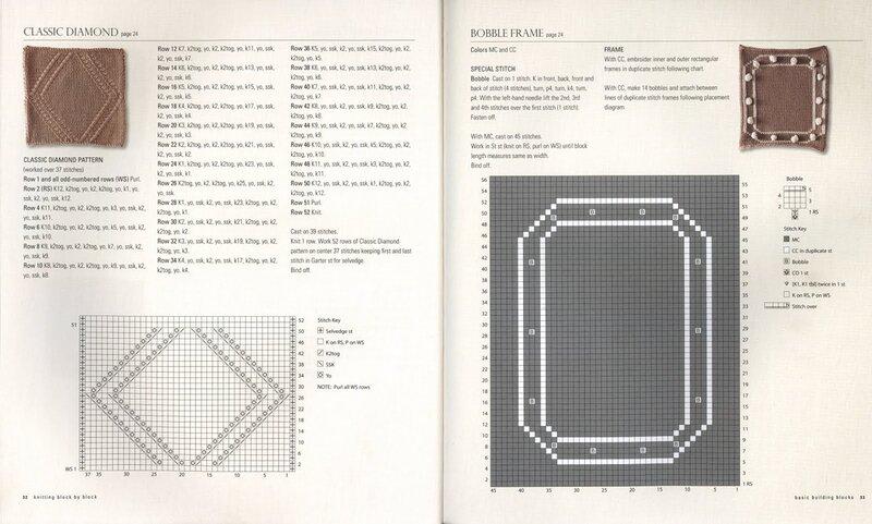 Изумительная книга по вязанию от NICKY EPSTEIN 0_569d2_87c2227c_XL