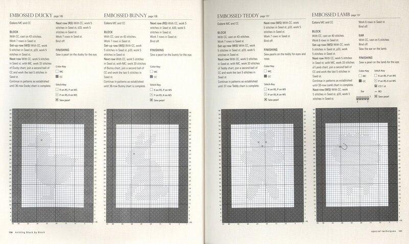 Изумительная книга по вязанию от NICKY EPSTEIN 0_56a03_62948467_XL