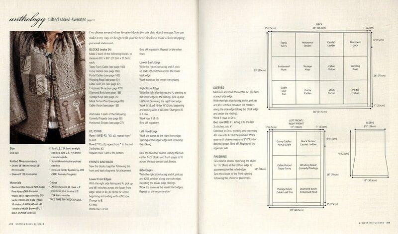 Изумительная книга по вязанию от NICKY EPSTEIN 0_56a2e_54c71719_XL