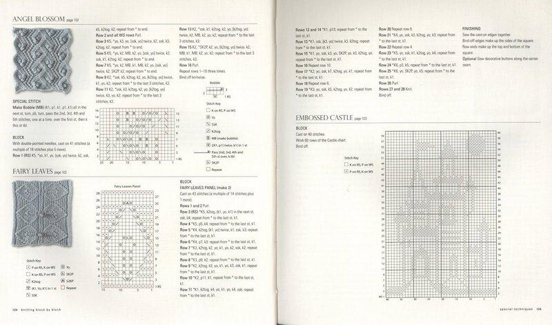 Изумительная книга по вязанию от NICKY EPSTEIN 0_56a00_ea16be80_XL