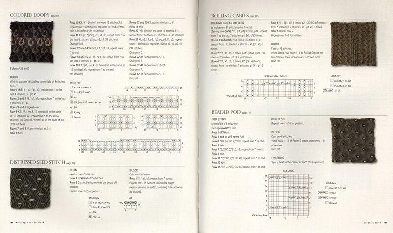 Изумительная книга по вязанию от NICKY EPSTEIN 0_56a21_b04fbbc5_XL