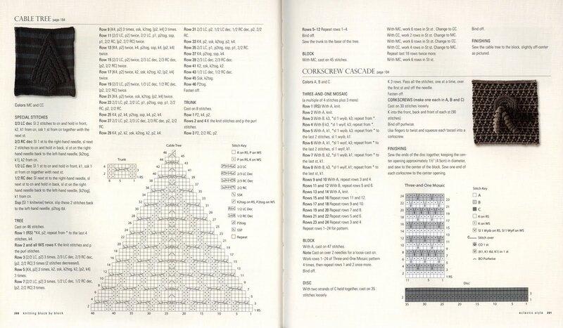 Изумительная книга по вязанию от NICKY EPSTEIN 0_56a27_f0d290a6_XL