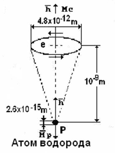 Эфир, геосолитоны, гравиболиды, БТГ СЕ и ШМ 0_63de0_932c9847_orig