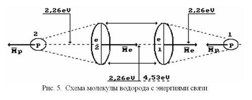 Эфир, геосолитоны, гравиболиды, БТГ СЕ и ШМ 0_63de1_c6a2451f_L