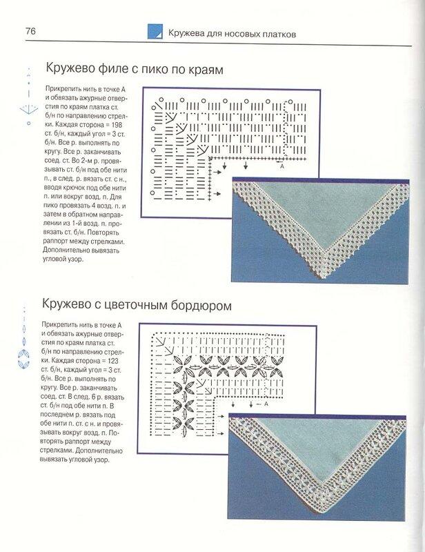 Вязание крючком. 0_50fd6_92f2d194_XL