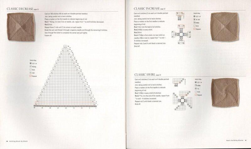 Изумительная книга по вязанию от NICKY EPSTEIN 0_569d1_100dd2ac_XL