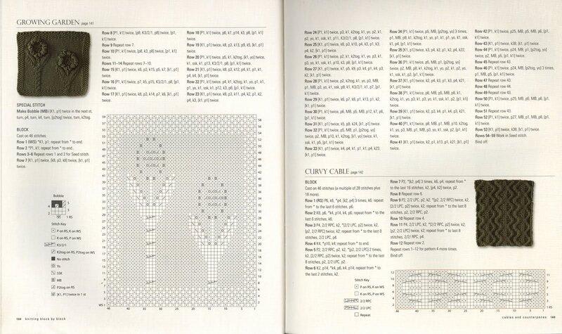 Изумительная книга по вязанию от NICKY EPSTEIN 0_56a14_a6248319_XL