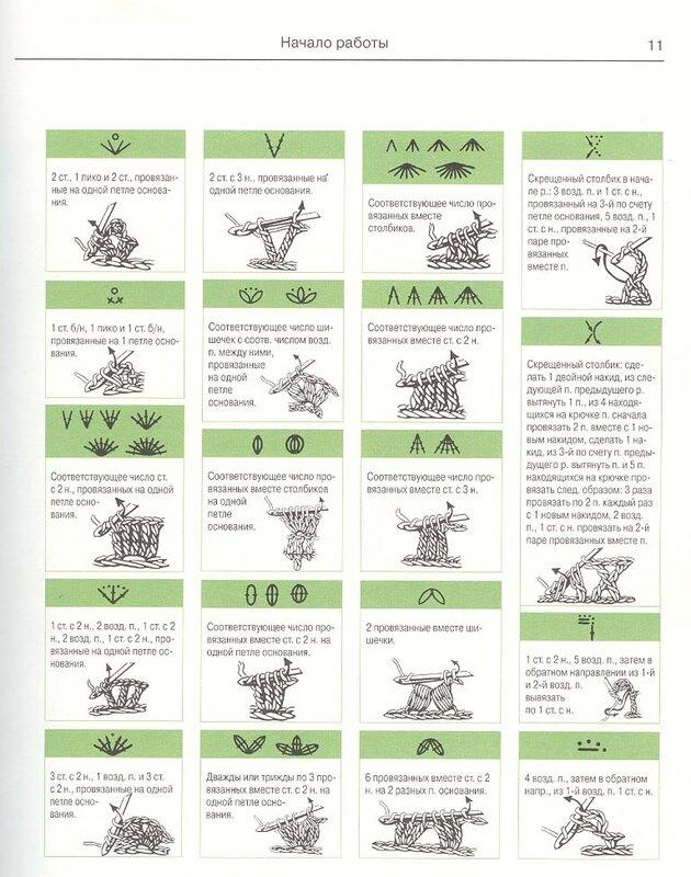 Вязание крючком. 0_50f9d_89e9d895_XL