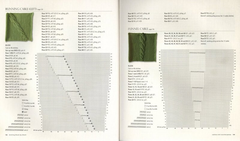 Изумительная книга по вязанию от NICKY EPSTEIN 0_56a0c_b893783f_XL