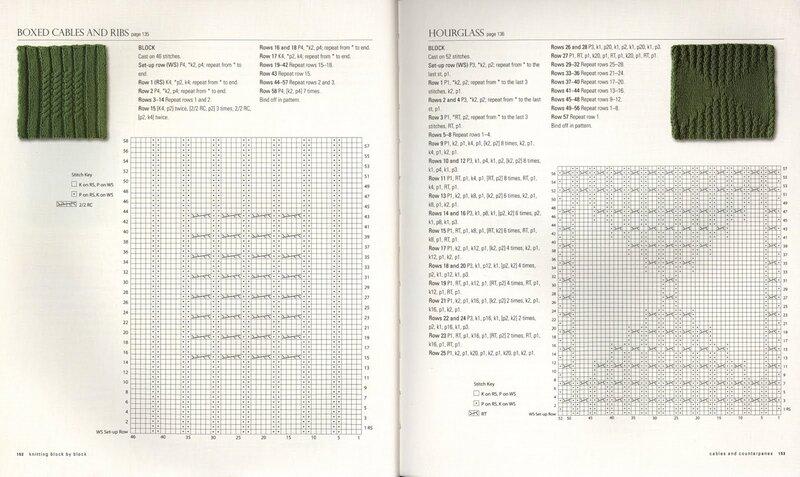 Изумительная книга по вязанию от NICKY EPSTEIN 0_56a0e_4a89c2eb_XL