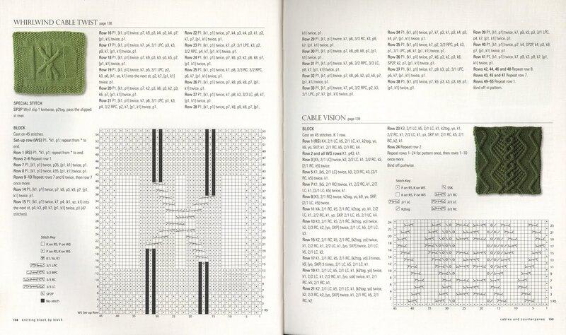 Изумительная книга по вязанию от NICKY EPSTEIN 0_56a11_40163f5c_XL