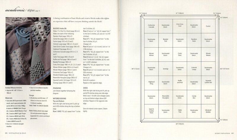 Изумительная книга по вязанию от NICKY EPSTEIN 0_56a2f_c6fe9d11_XL