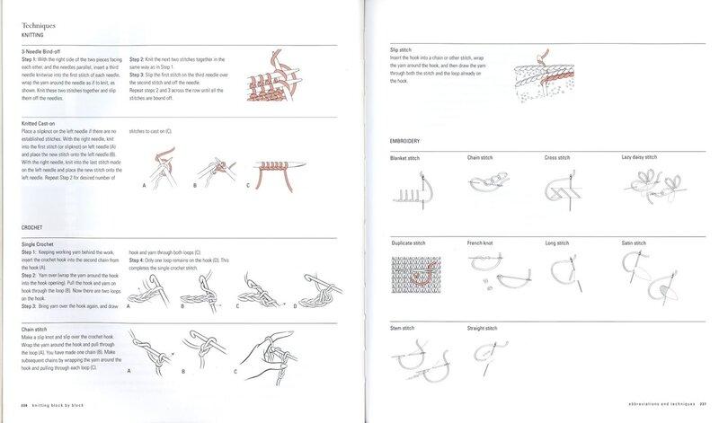 Изумительная книга по вязанию от NICKY EPSTEIN 0_56a3a_ff620633_XL
