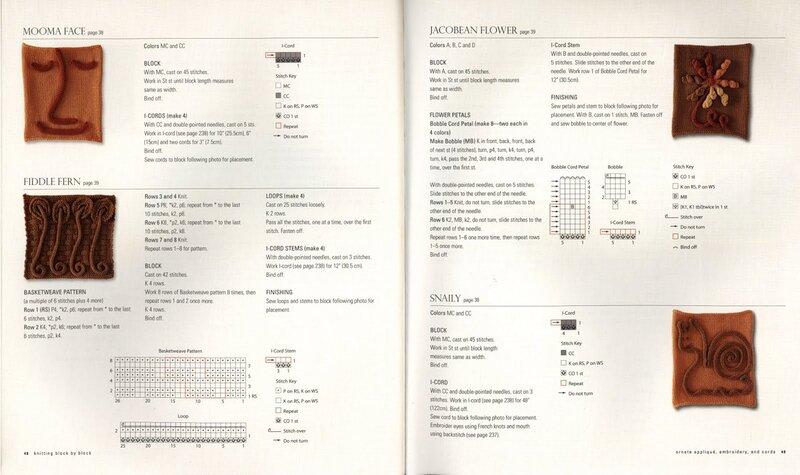Изумительная книга по вязанию от NICKY EPSTEIN 0_569da_cd48156d_XL