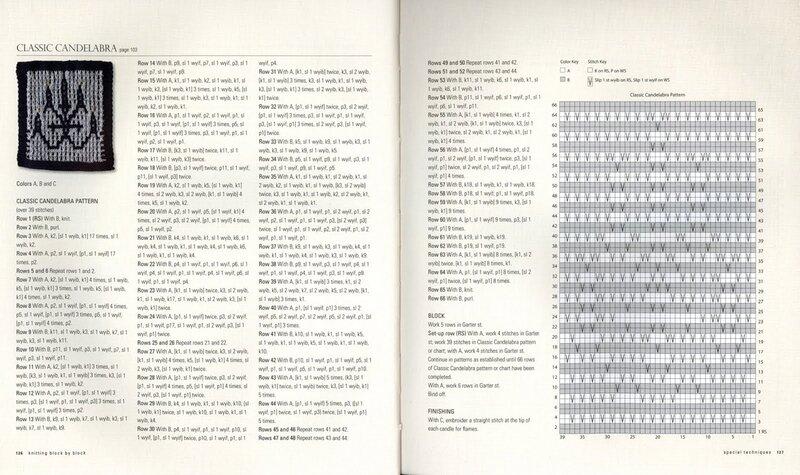 Изумительная книга по вязанию от NICKY EPSTEIN 0_56a01_b266e1fd_XL