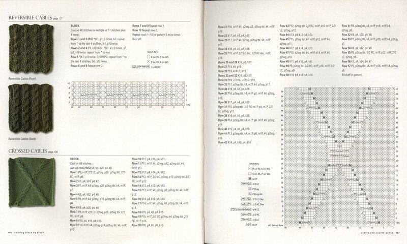 Изумительная книга по вязанию от NICKY EPSTEIN 0_56a10_dc5531d7_XL