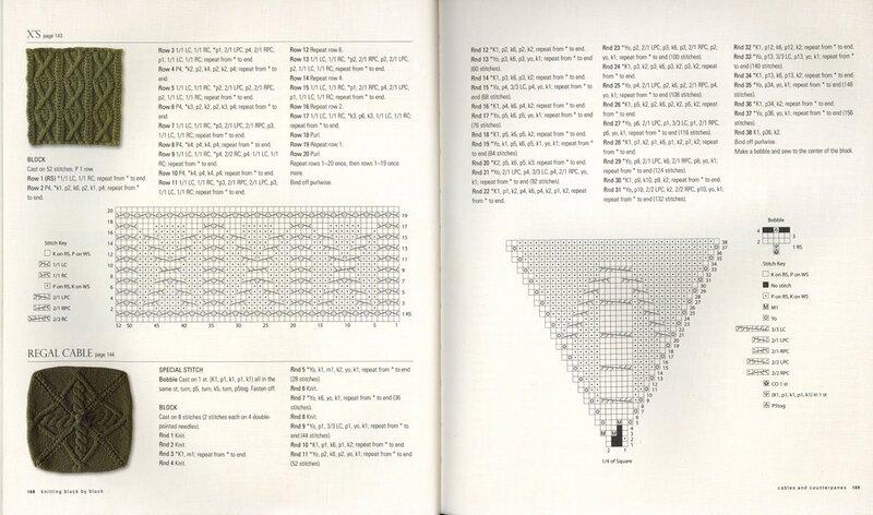 Изумительная книга по вязанию от NICKY EPSTEIN 0_56a16_79e3b05b_XL