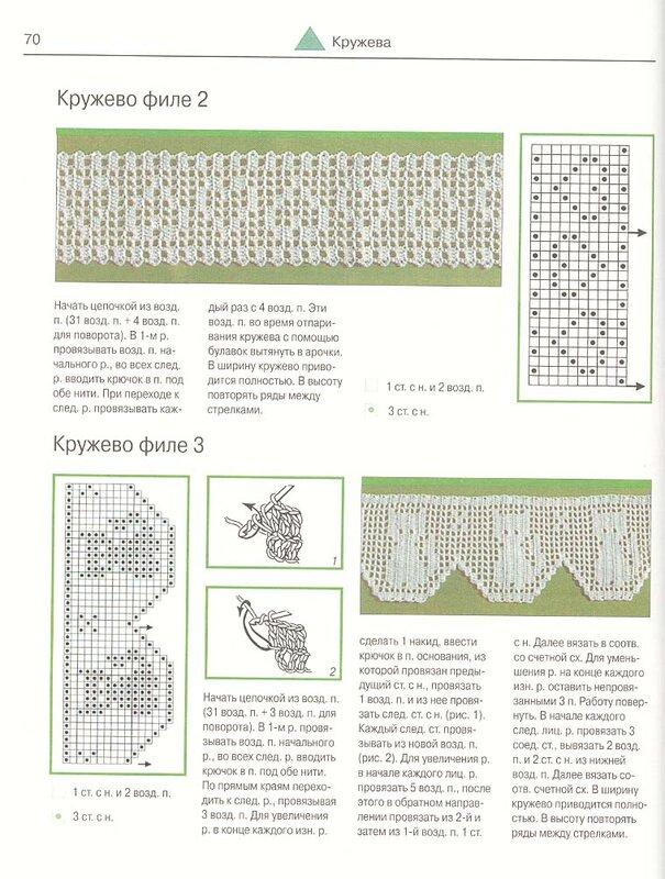 Вязание крючком. 0_50fd2_b2e67f42_XL