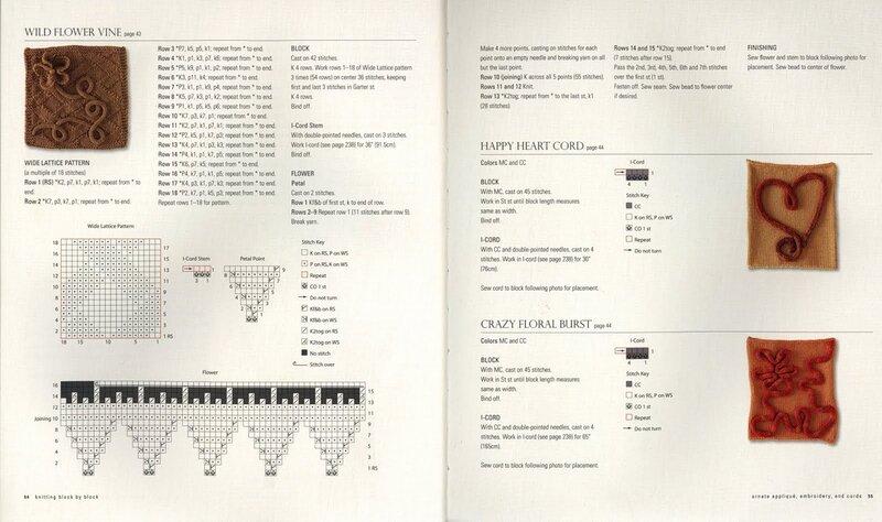 Изумительная книга по вязанию от NICKY EPSTEIN 0_569dd_25c1c6dd_XL