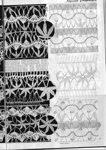 Вязание на вилке. С чего начинать, приспособления и узоры. 0_4b5b3_460d828b_M
