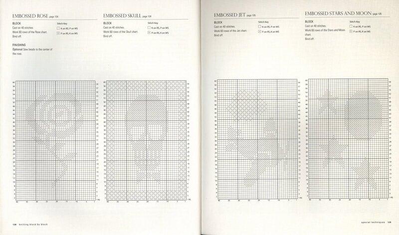 Изумительная книга по вязанию от NICKY EPSTEIN 0_56a02_f9197e40_XL