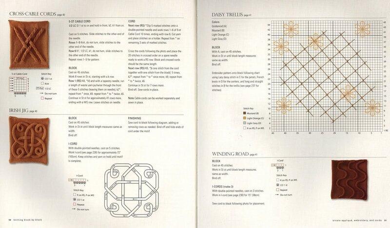 Изумительная книга по вязанию от NICKY EPSTEIN 0_569db_79ee0265_XL