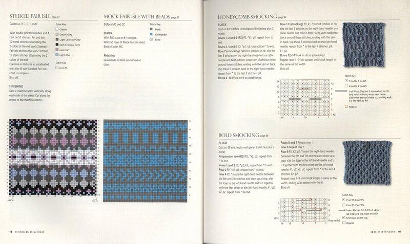 Изумительная книга по вязанию от NICKY EPSTEIN 0_569fd_66052a4d_XL