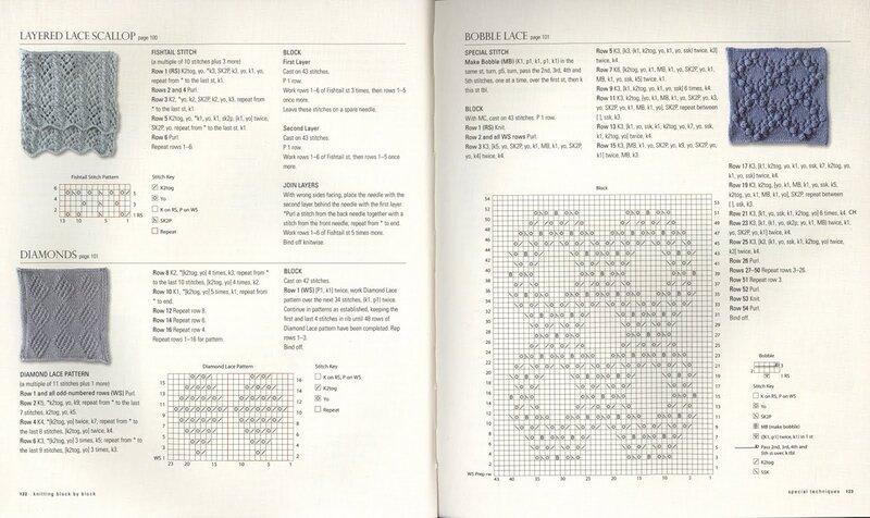 Изумительная книга по вязанию от NICKY EPSTEIN 0_569ff_36821ca0_XL