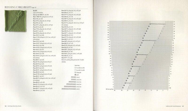 Изумительная книга по вязанию от NICKY EPSTEIN 0_56a0b_487b263b_XL