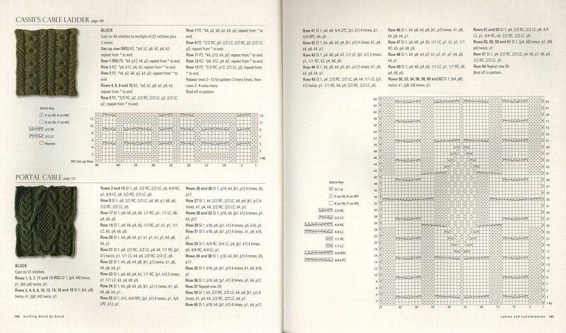 Изумительная книга по вязанию от NICKY EPSTEIN 0_56a13_74e01a3d_XL