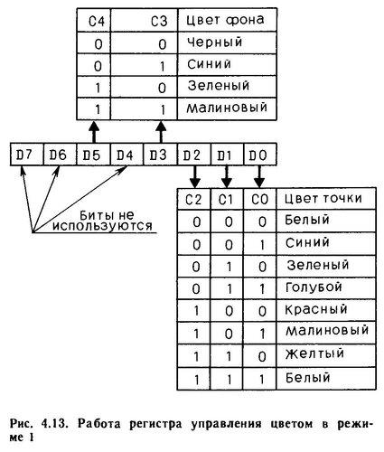 Модуль контроллера графического дисплея (МКГД). - Страница 2 0_55ee1_264100f3_L
