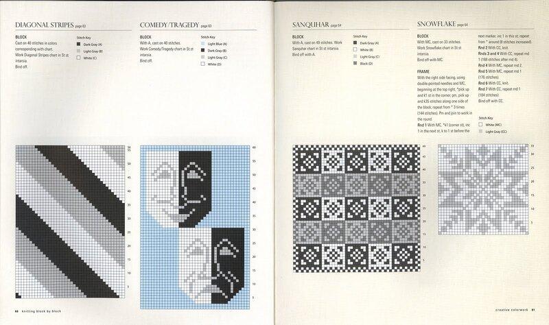Изумительная книга по вязанию от NICKY EPSTEIN 0_569ea_752e49c6_XL
