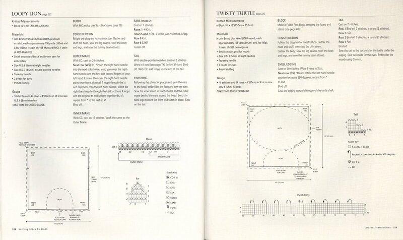 Изумительная книга по вязанию от NICKY EPSTEIN 0_56a33_63a95e99_XL