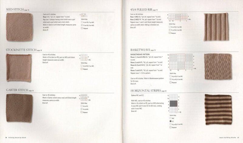 Изумительная книга по вязанию от NICKY EPSTEIN 0_569cf_d9263a20_XL