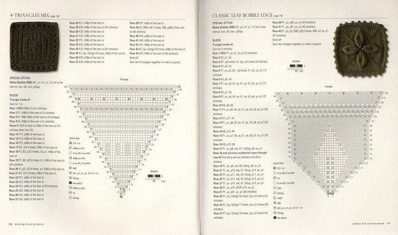 Изумительная книга по вязанию от NICKY EPSTEIN 0_56a18_238ca7a5_XL