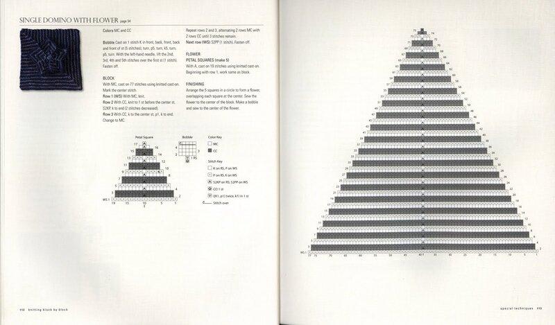 Изумительная книга по вязанию от NICKY EPSTEIN 0_569fa_91dd3351_XL