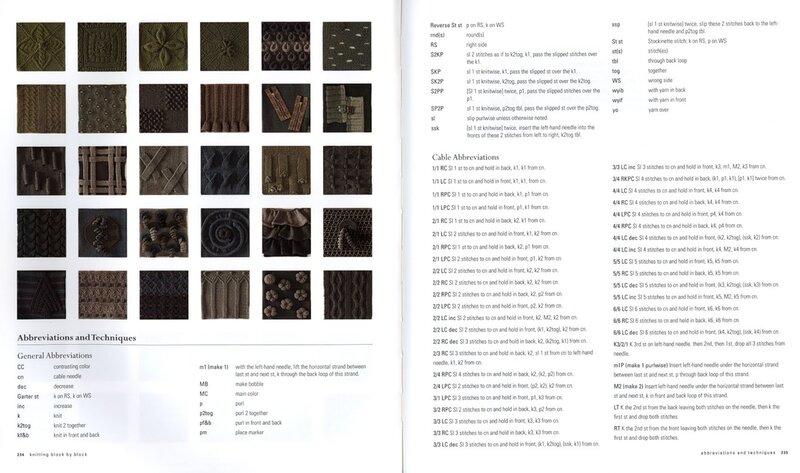 Изумительная книга по вязанию от NICKY EPSTEIN 0_56a39_f6c2fcfe_XL