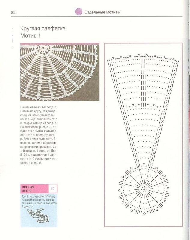Вязание крючком. 0_50fda_27e9db2_XL