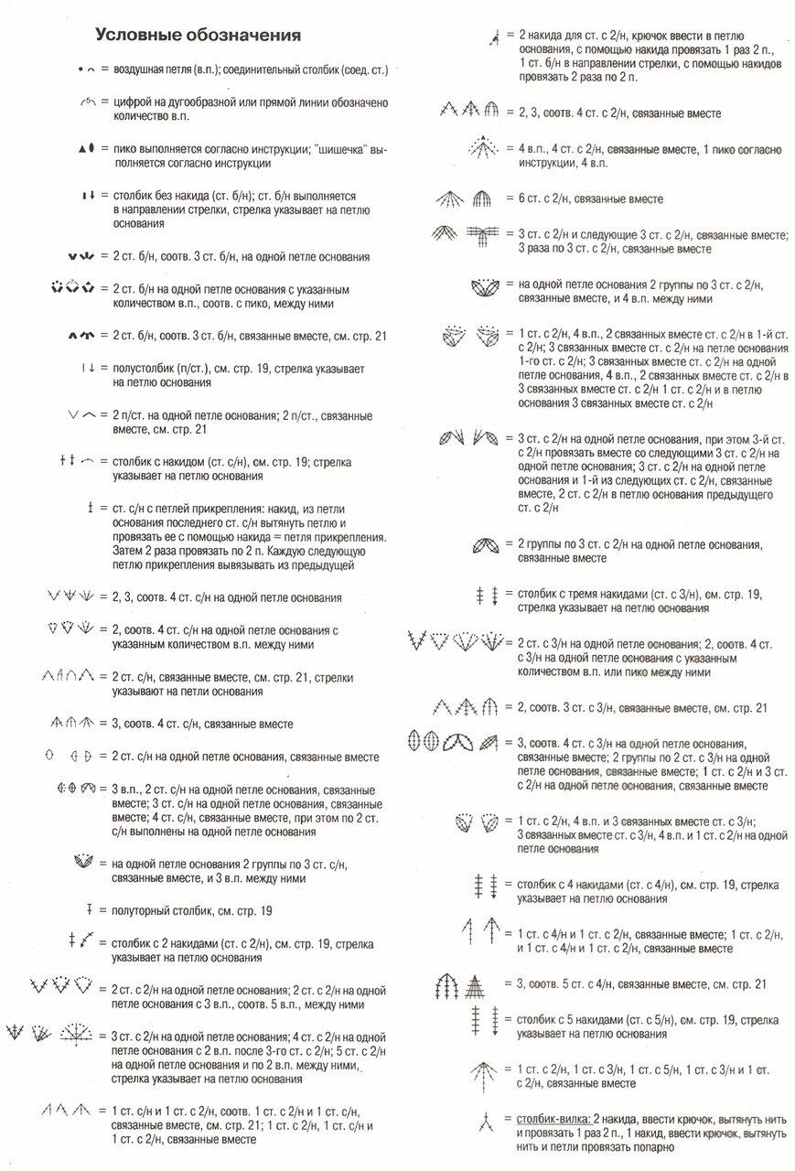 Гирич - Варианты терминологии крючкового вязания 0_814b5_386d1847_XXXL