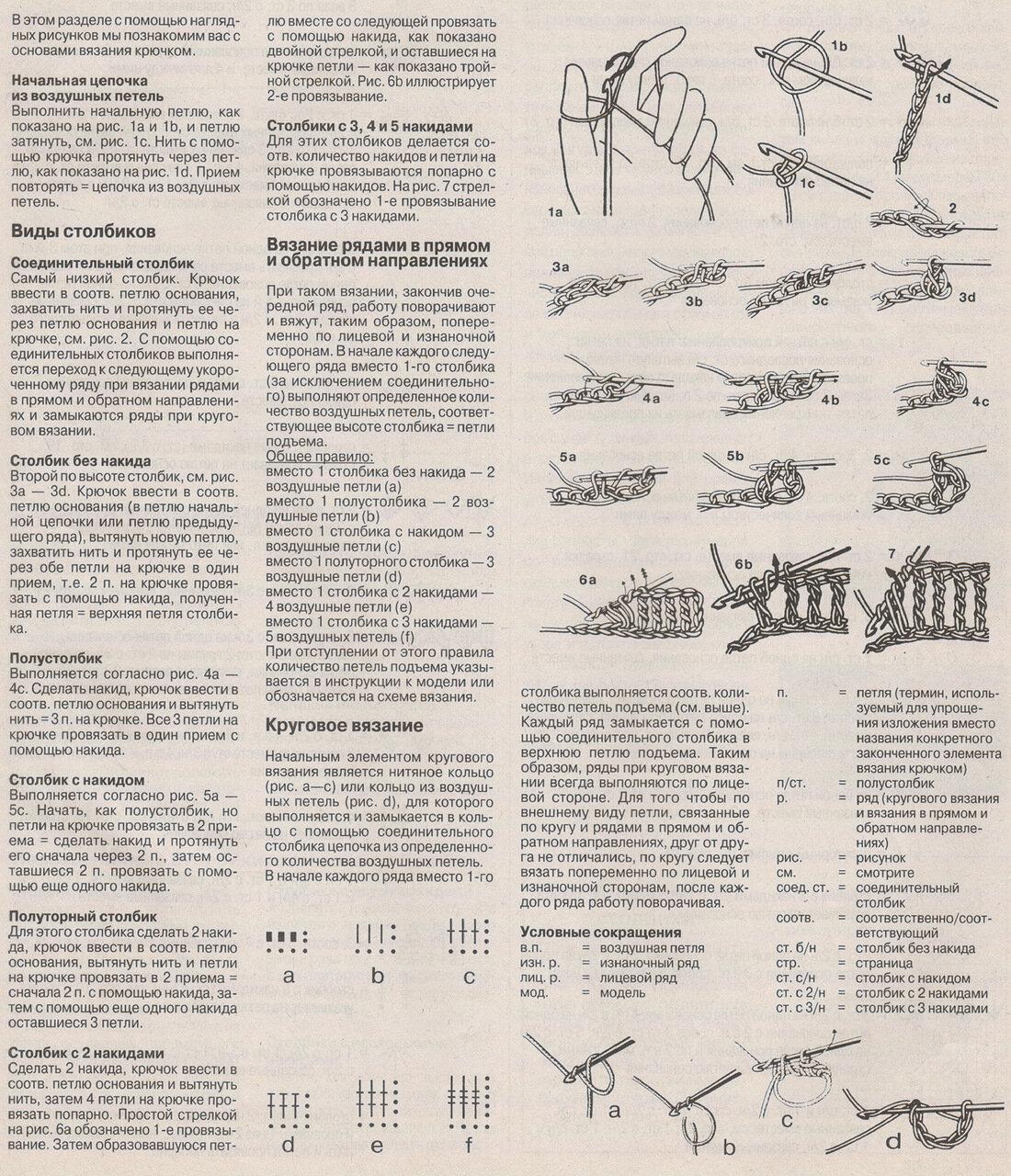 Гирич - Варианты терминологии крючкового вязания 0_814b4_78a65696_XXXL